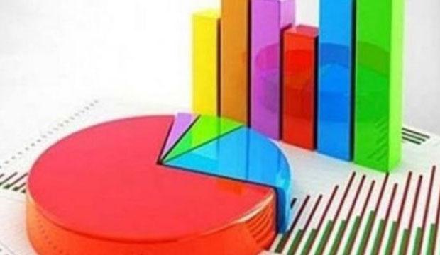 Piar Araştırma, 9 İlin Anket Sonuçlarını Yayınladı!