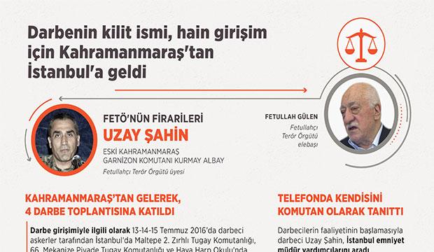 Darbenin Kilit İsmi Hain Girişim İçin Kahramanmaraş'tan İstanbul'a geldi